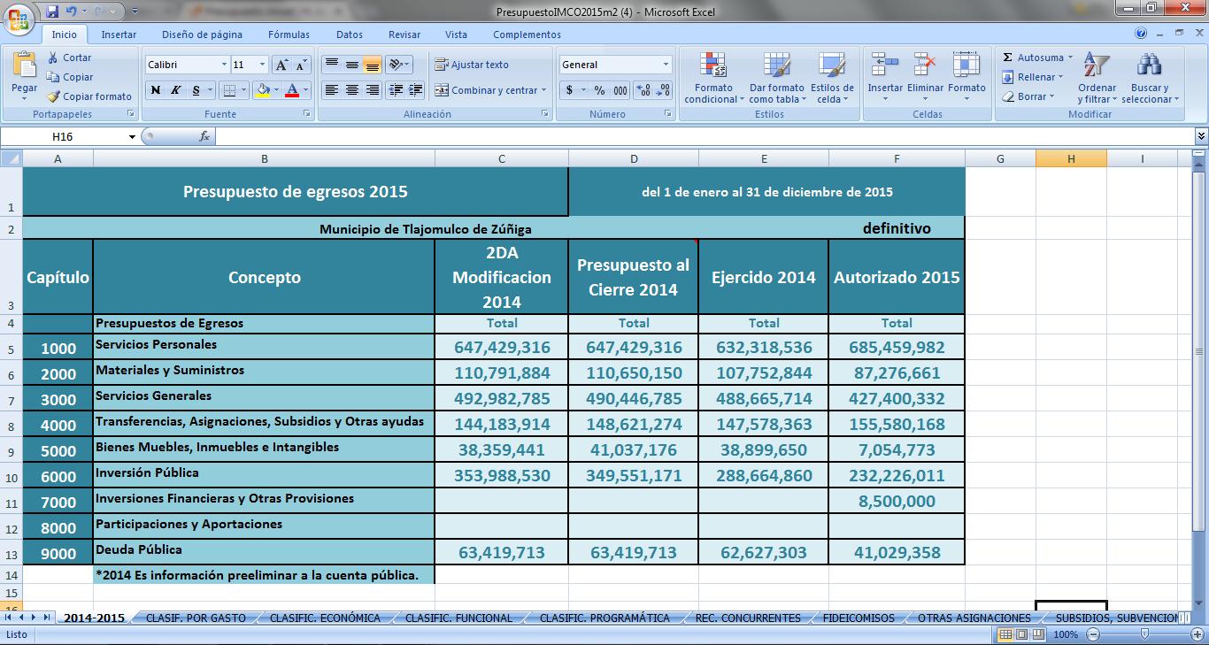 formato excel presupuesto